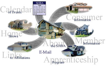 SHBA-Apprenticeship Training Programs